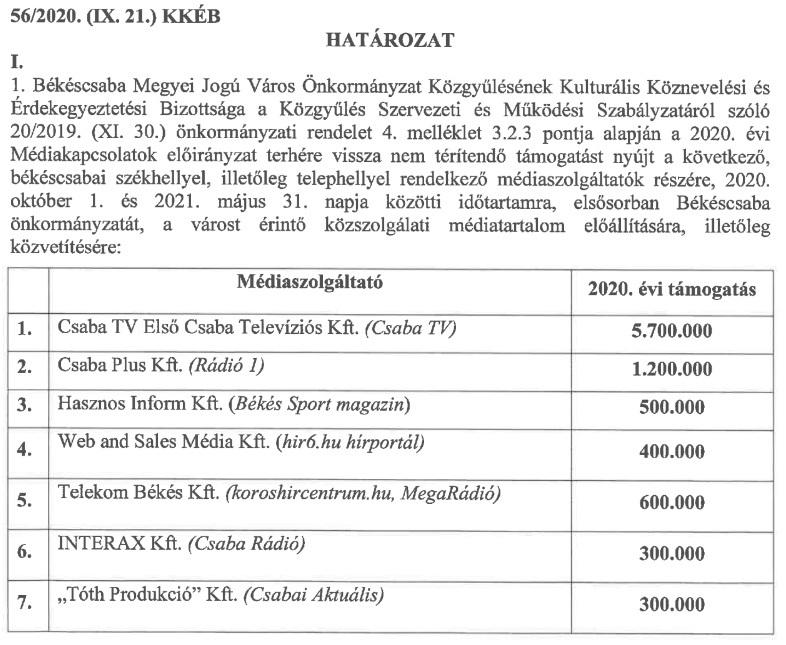BCSMJV-KKÉB 56/2020 Határozat - Kivonat